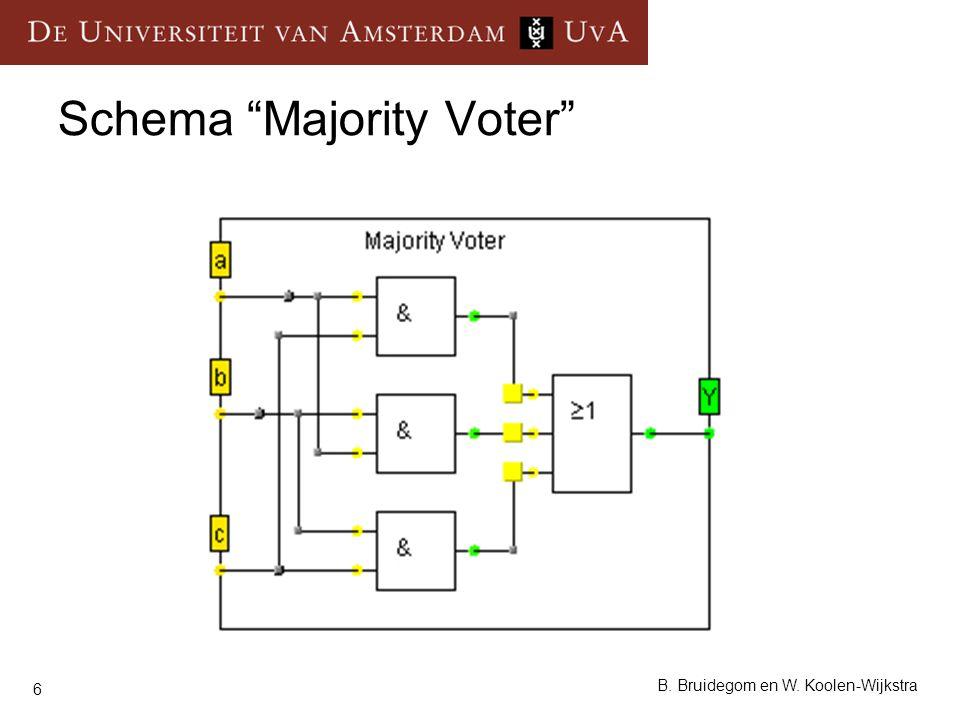 Schema Majority Voter