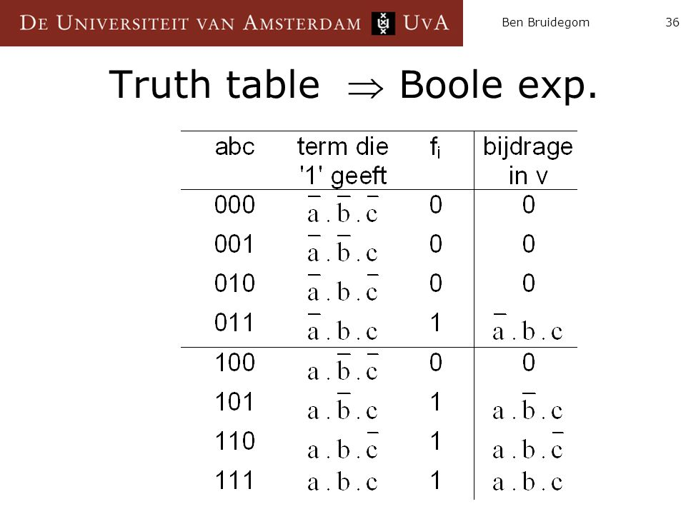 Ben Bruidegom Truth table  Boole exp.