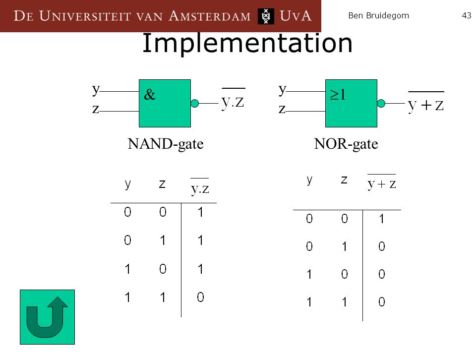 Ben Bruidegom Implementation y y & 1 z z NAND-gate NOR-gate