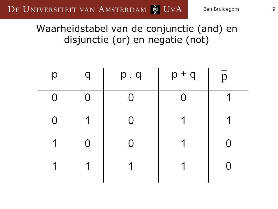 Ben Bruidegom Waarheidstabel van de conjunctie (and) en disjunctie (or) en negatie (not)