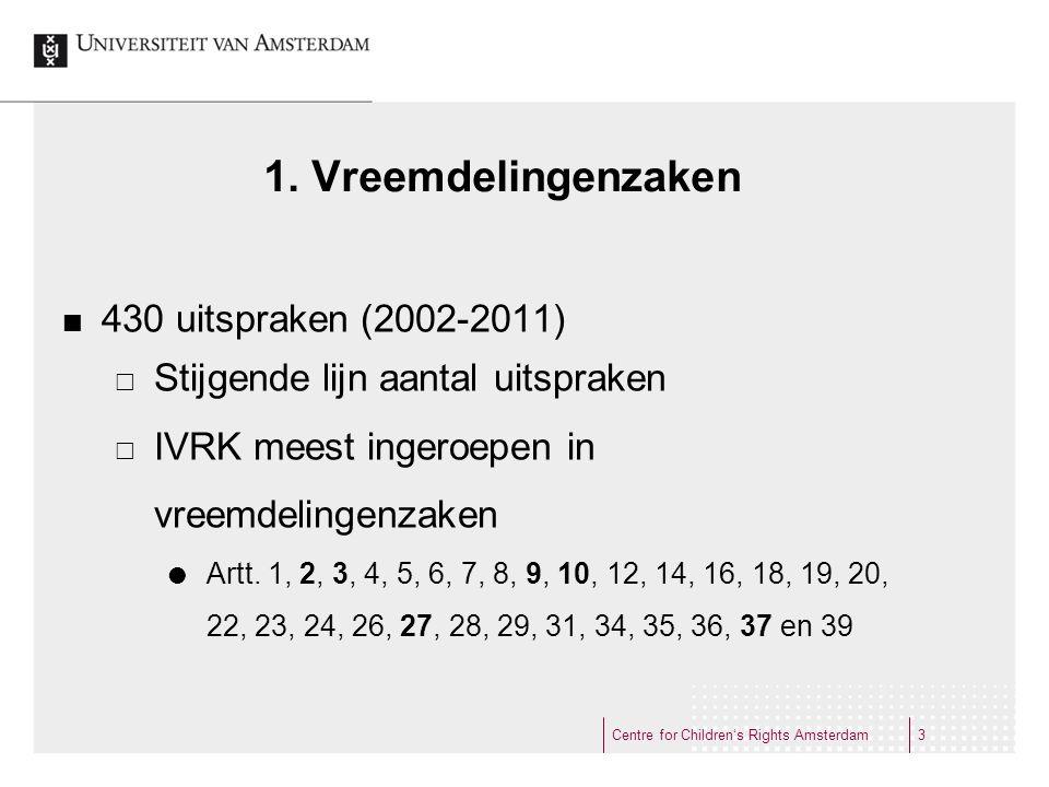 1. Vreemdelingenzaken 430 uitspraken (2002-2011)