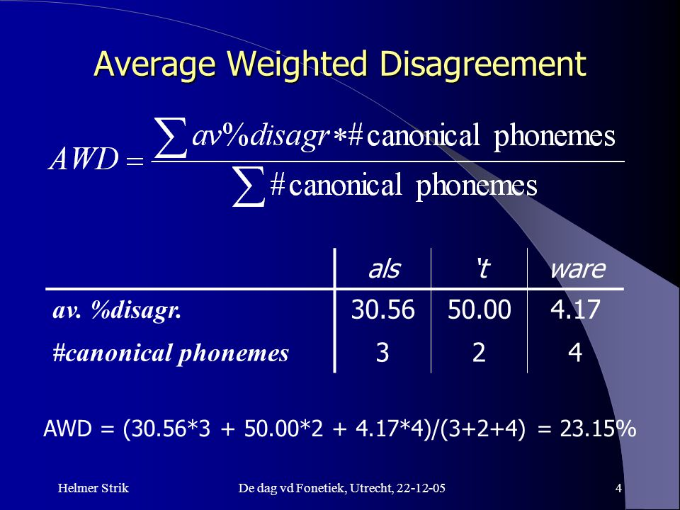 Average Weighted Disagreement