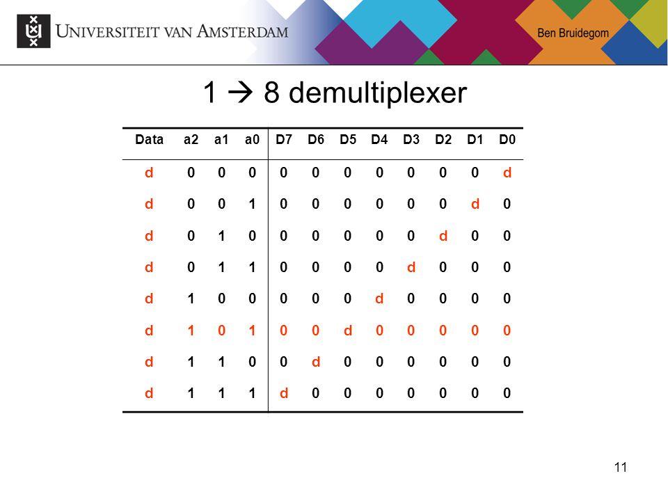 1  8 demultiplexer Data a2 a1 a0 D7 D6 D5 D4 D3 D2 D1 D0 d 1
