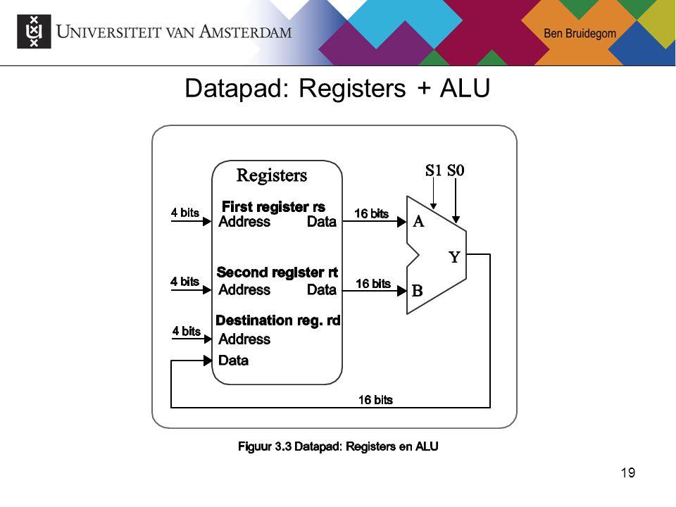 Datapad: Registers + ALU