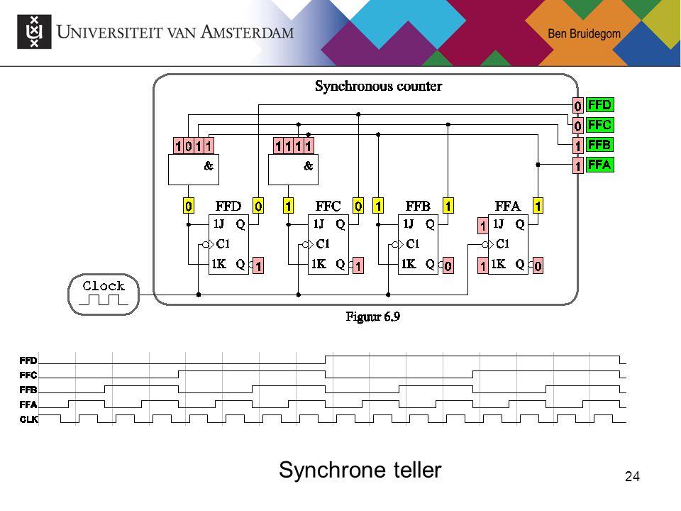 Synchrone teller