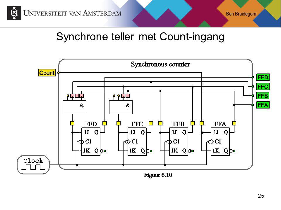 Synchrone teller met Count-ingang