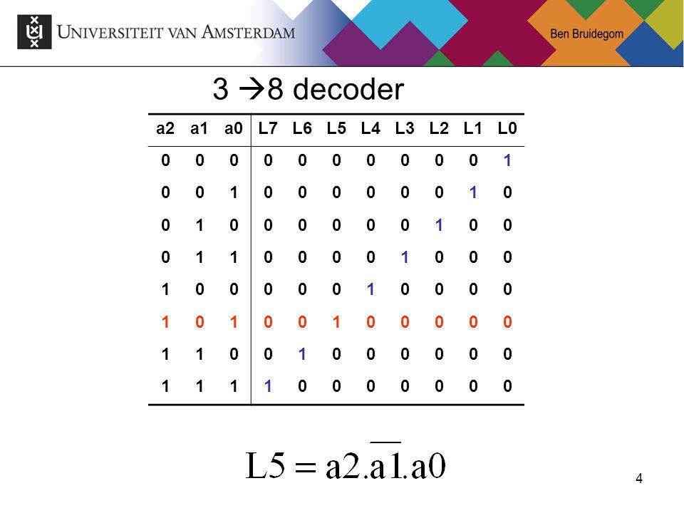 3 8 decoder a2 a1 a0 L7 L6 L5 L4 L3 L2 L1 L0 1
