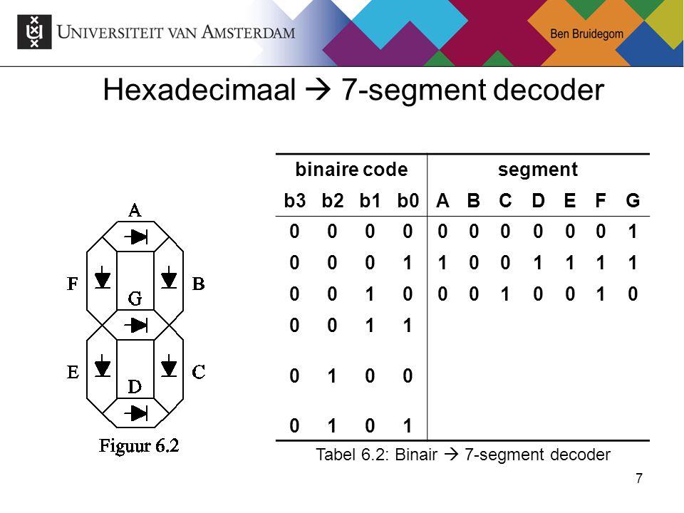 Hexadecimaal  7-segment decoder