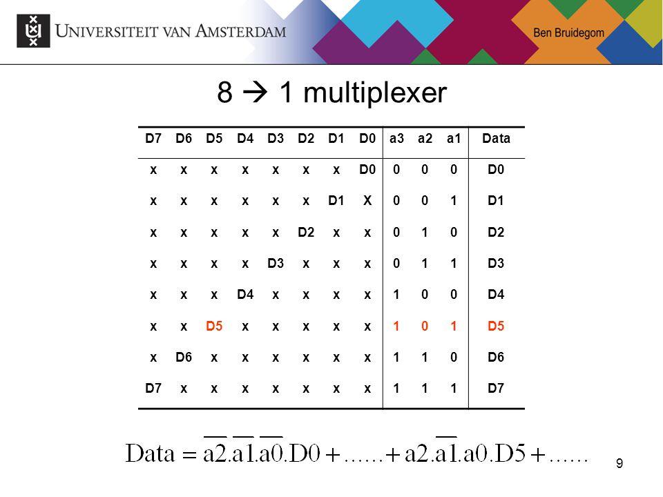 8  1 multiplexer D7 D6 D5 D4 D3 D2 D1 D0 a3 a2 a1 Data x X 1