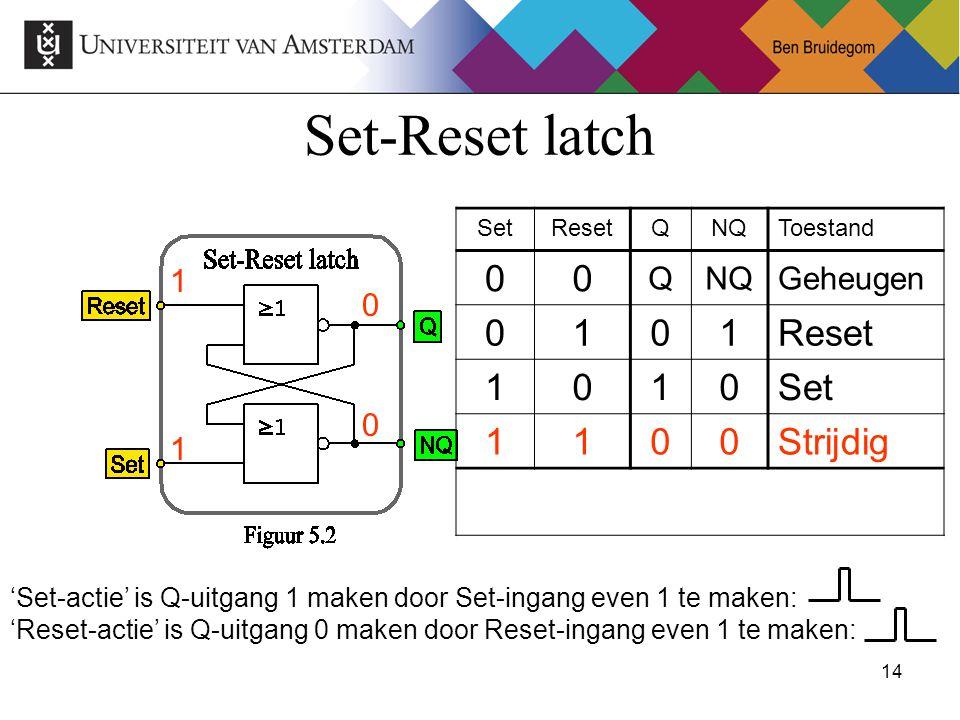 Set-Reset latch 1 Strijdig Geheugen 1 1