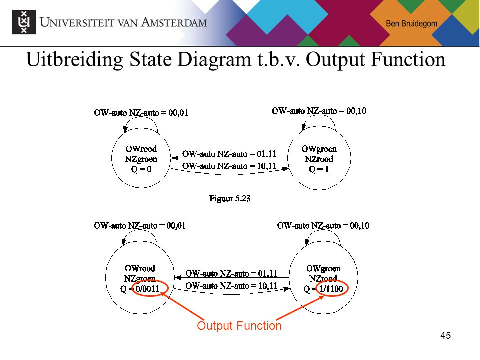 Uitbreiding State Diagram t.b.v. Output Function