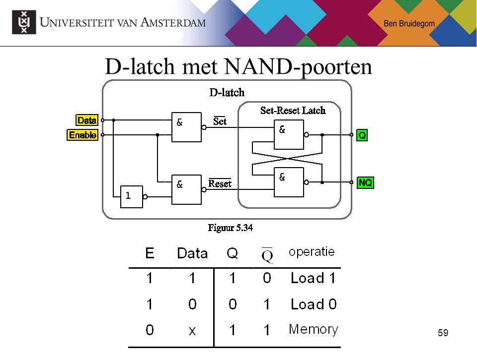 D-latch met NAND-poorten