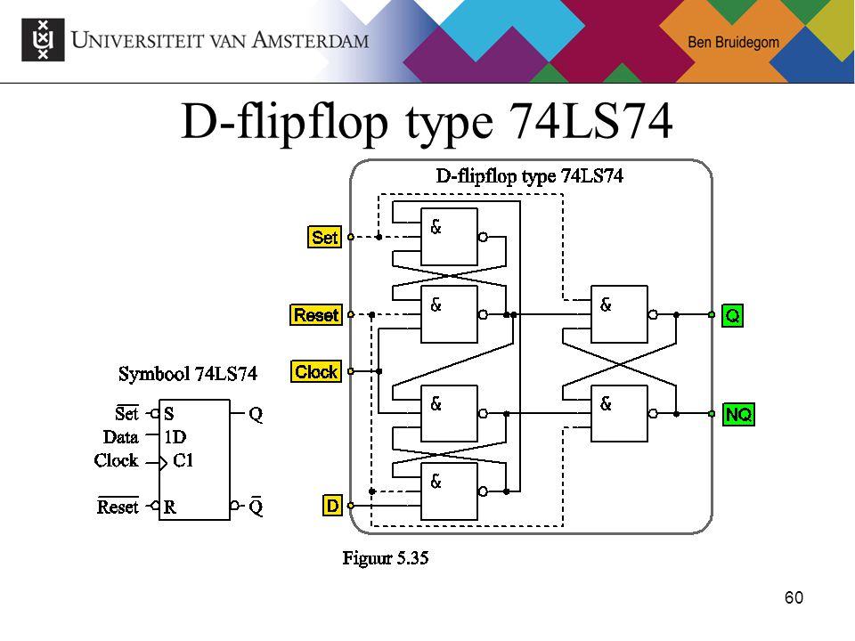 D-flipflop type 74LS74