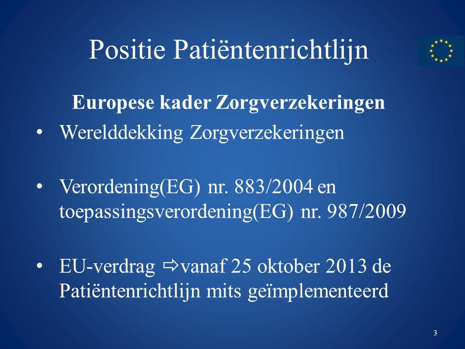 Positie Patiëntenrichtlijn