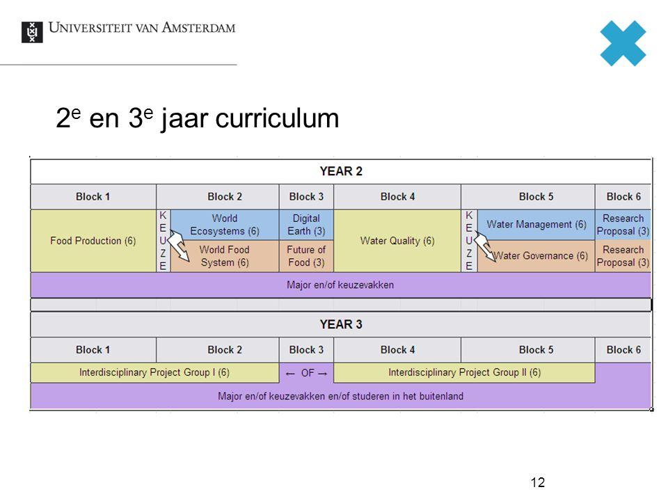 2e en 3e jaar curriculum