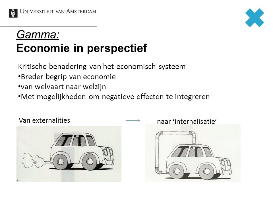 Gamma: Economie in perspectief