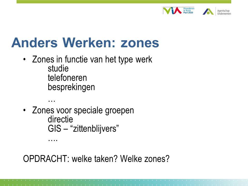 Anders Werken: zones Zones in functie van het type werk studie telefoneren besprekingen. …