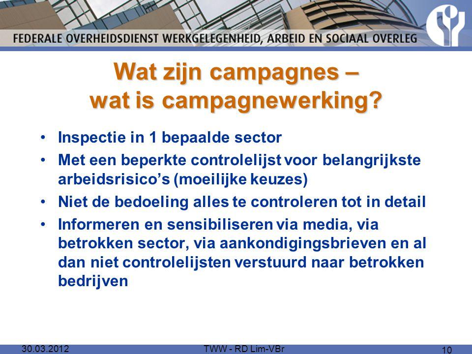 Wat zijn campagnes – wat is campagnewerking