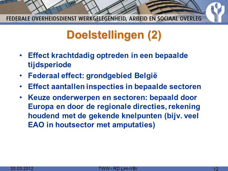 Doelstellingen (2) Effect krachtdadig optreden in een bepaalde tijdsperiode. Federaal effect: grondgebied België.