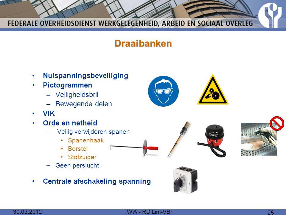 Draaibanken Nulspanningsbeveiliging Pictogrammen Veiligheidsbril