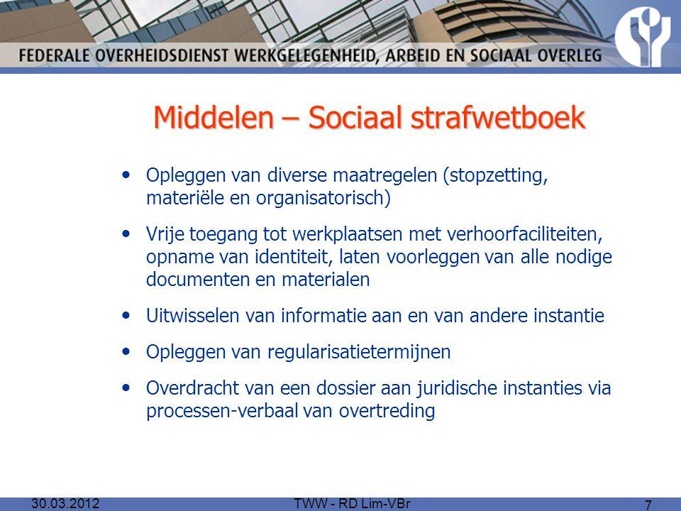 Middelen – Sociaal strafwetboek