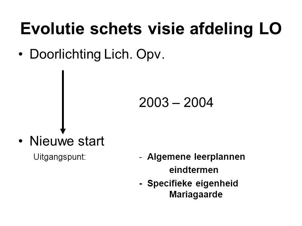 Evolutie schets visie afdeling LO