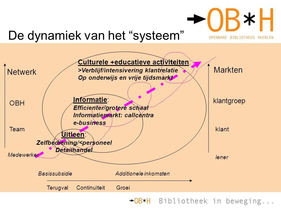 De dynamiek van het systeem