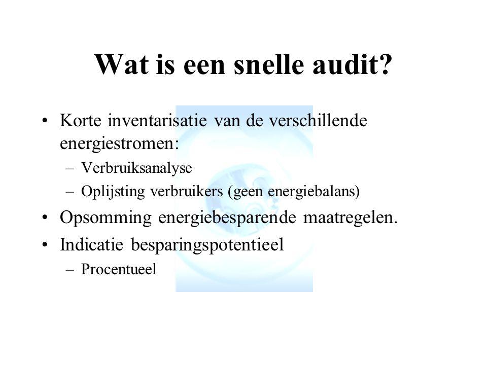Wat is een snelle audit Korte inventarisatie van de verschillende energiestromen: Verbruiksanalyse.