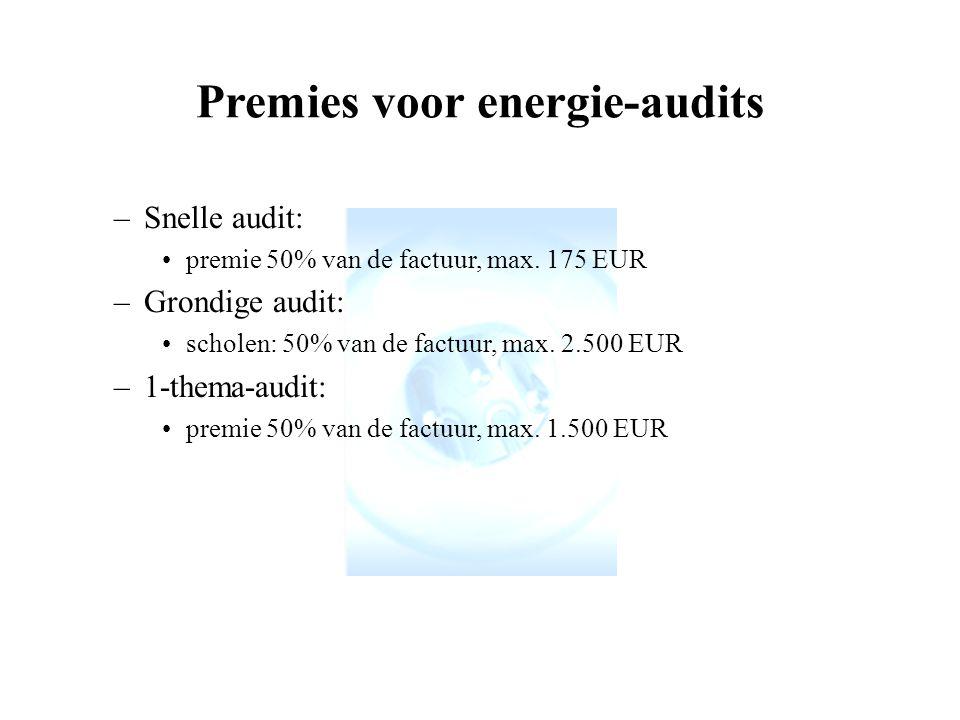 Premies voor energie-audits