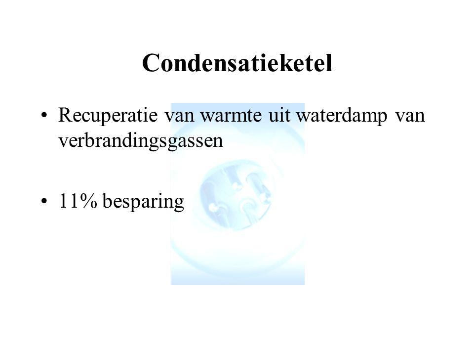 Condensatieketel Recuperatie van warmte uit waterdamp van verbrandingsgassen 11% besparing
