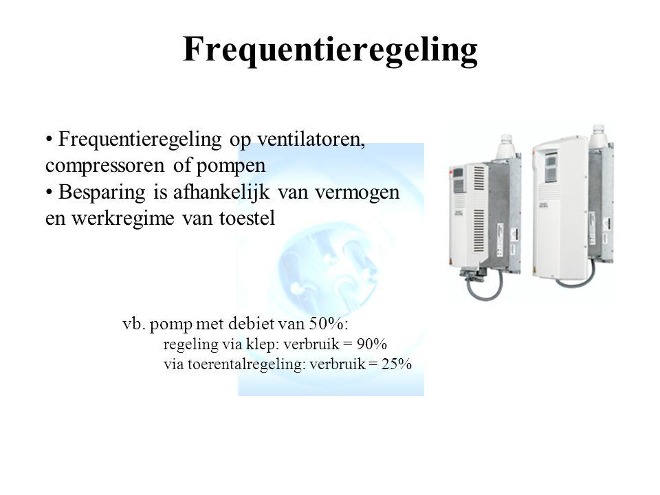 Frequentieregeling Frequentieregeling op ventilatoren, compressoren of pompen. Besparing is afhankelijk van vermogen en werkregime van toestel.