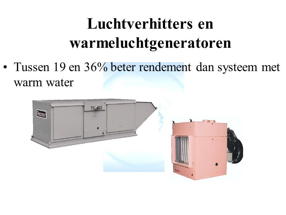 Luchtverhitters en warmeluchtgeneratoren