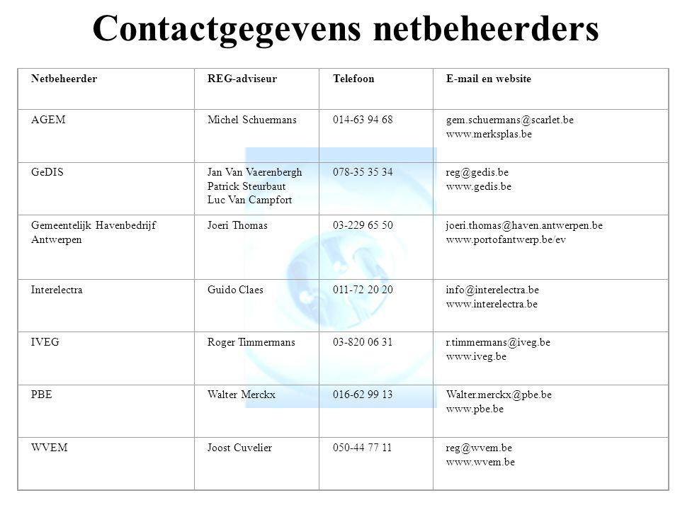 Contactgegevens netbeheerders