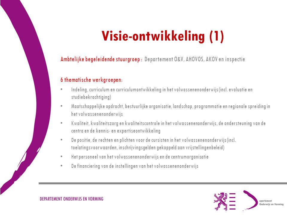 Visie-ontwikkeling (1)