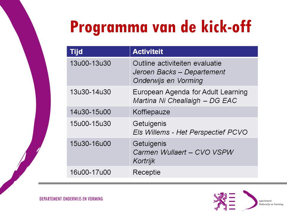 Programma van de kick-off