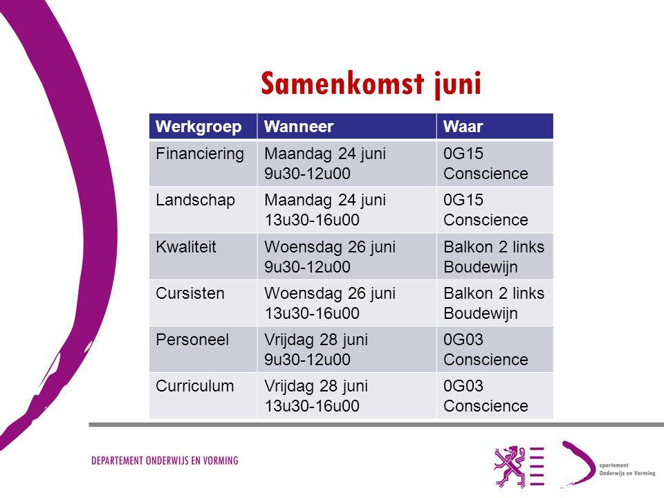 Samenkomst juni Werkgroep Wanneer Waar Financiering Maandag 24 juni