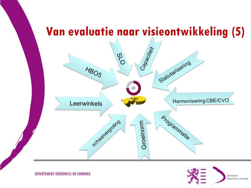 Van evaluatie naar visieontwikkeling (5)