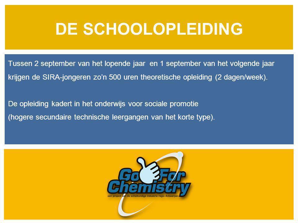 DE SCHOOLOPLEIDING