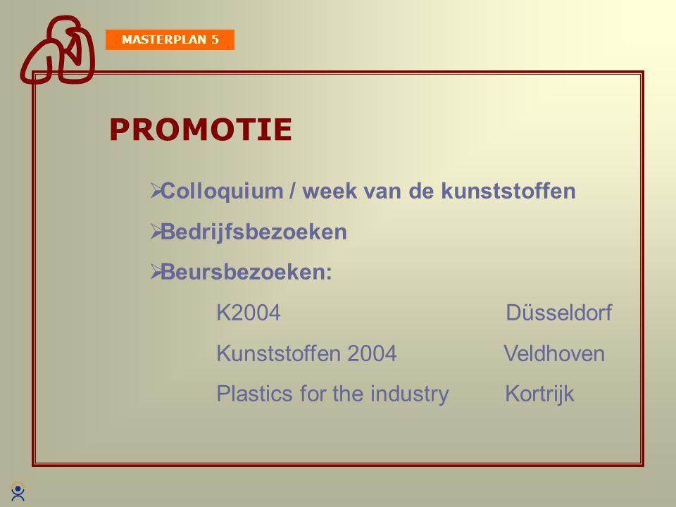 Colloquium / week van de kunststoffen Bedrijfsbezoeken Beursbezoeken: