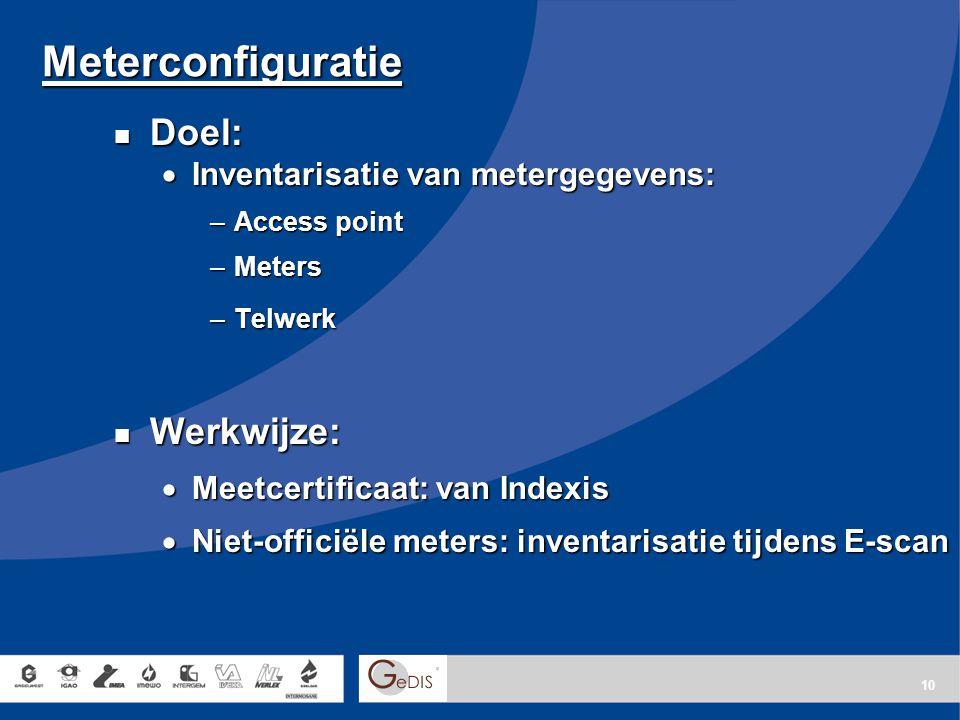 Meterconfiguratie Doel: Werkwijze: Inventarisatie van metergegevens: