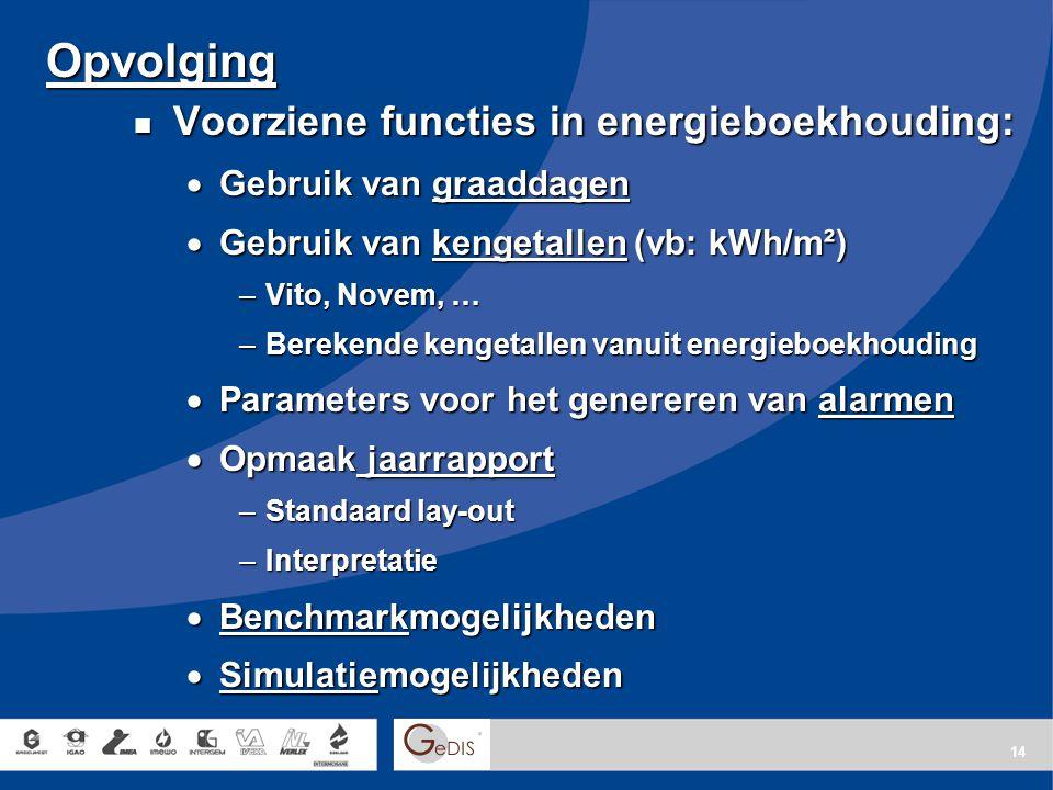 Opvolging Voorziene functies in energieboekhouding: