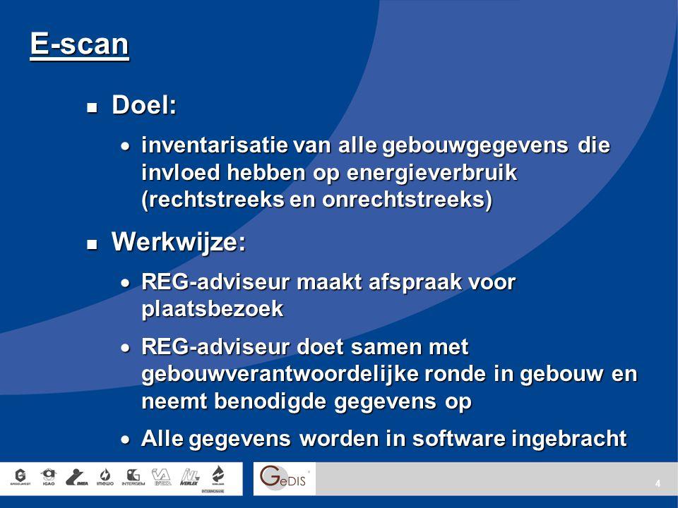 E-scan Doel: Werkwijze: