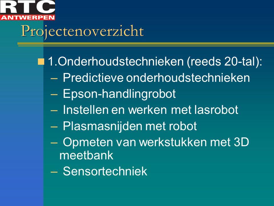 Projectenoverzicht 1.Onderhoudstechnieken (reeds 20-tal):