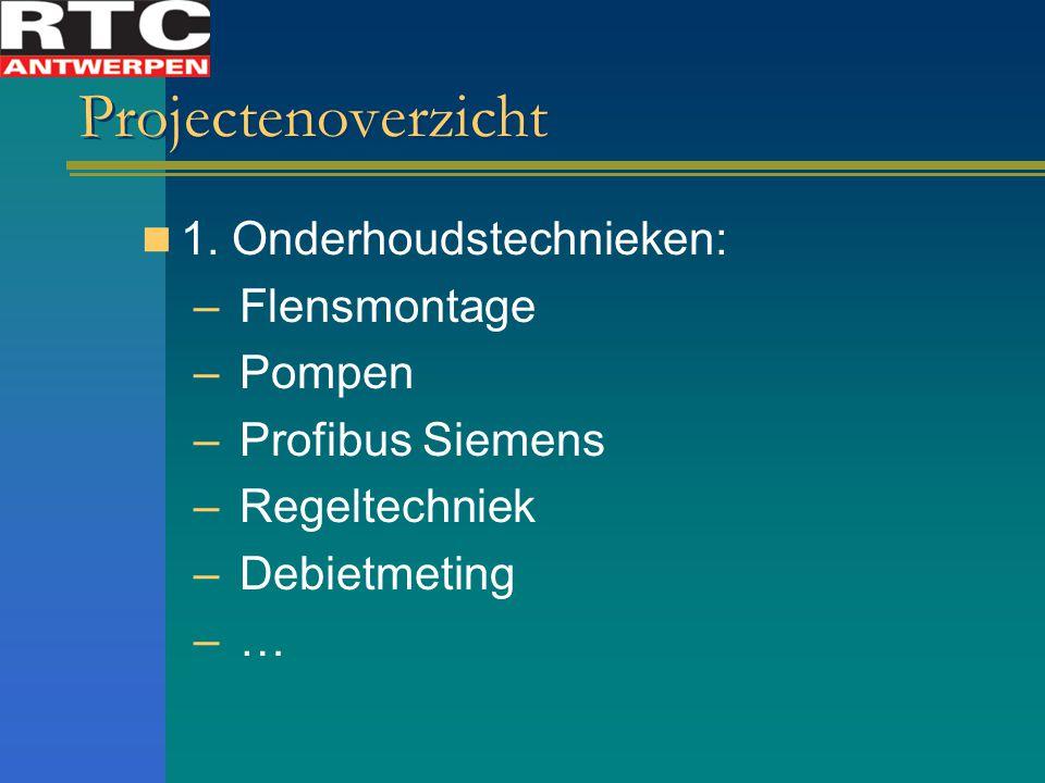 Projectenoverzicht 1. Onderhoudstechnieken: Flensmontage Pompen