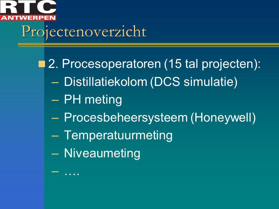 Projectenoverzicht 2. Procesoperatoren (15 tal projecten):