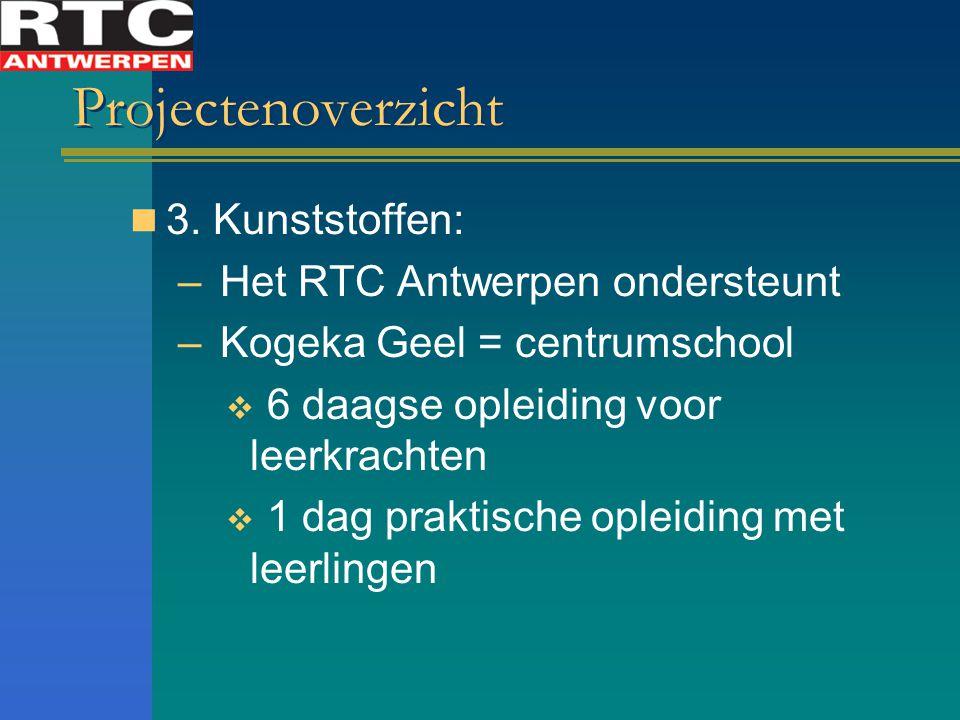 Projectenoverzicht 3. Kunststoffen: Het RTC Antwerpen ondersteunt