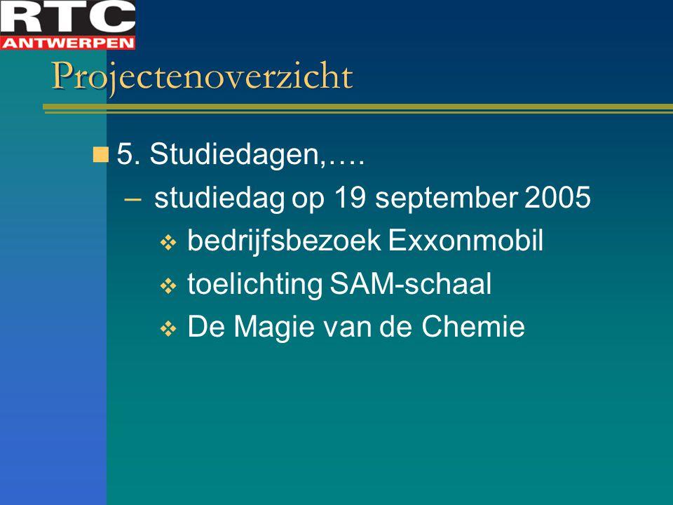 Projectenoverzicht 5. Studiedagen,…. studiedag op 19 september 2005