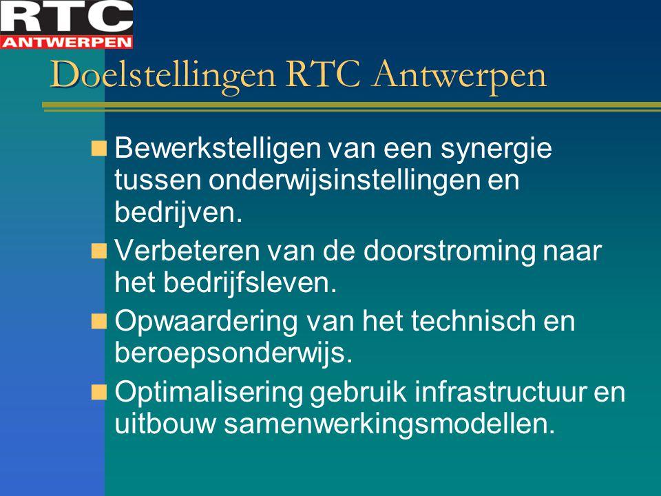 Doelstellingen RTC Antwerpen