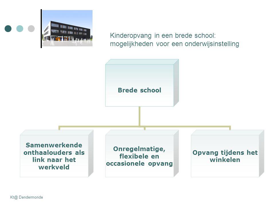 Kinderopvang in een brede school: