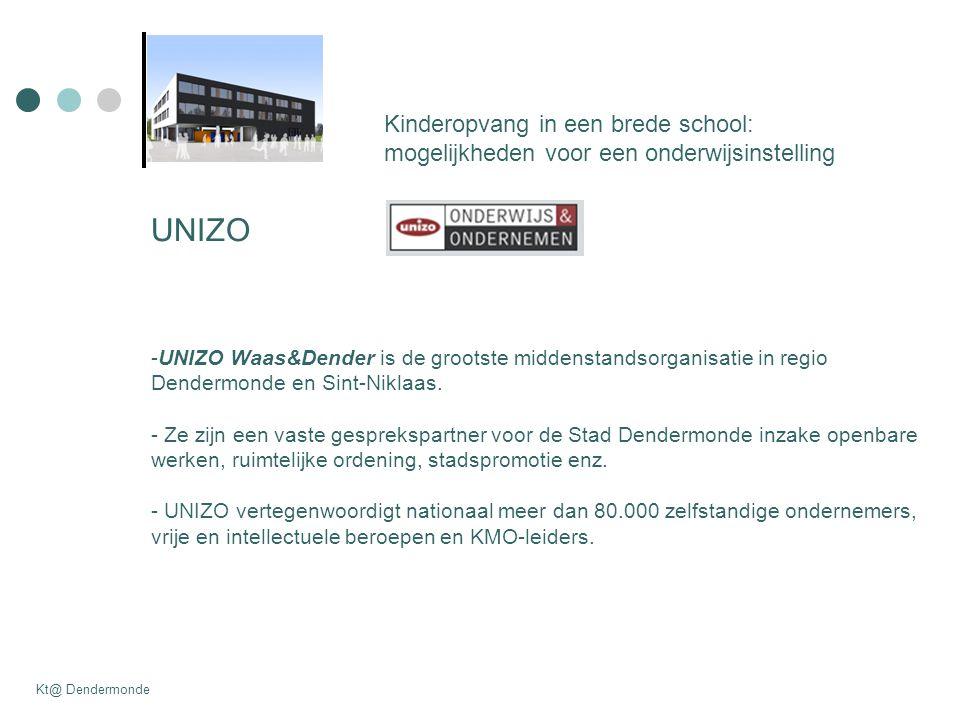 UNIZO Kinderopvang in een brede school: